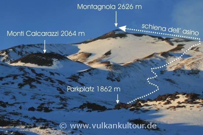 Skitour am Ätna - geplante Aufstiegsroute